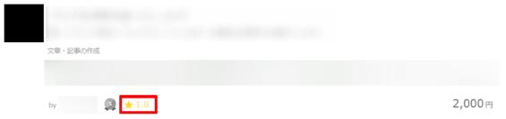 ココナラの出品サービスで低評価(赤枠部分)がついている例